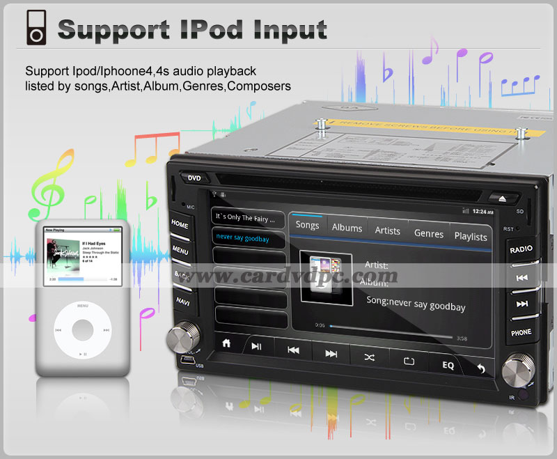 2 Din Android Car PC Stereo DVD Player Auto GPS WiFi 3G Bluetooth iPod TV Radio 512MDDR3 1GHZ CPU